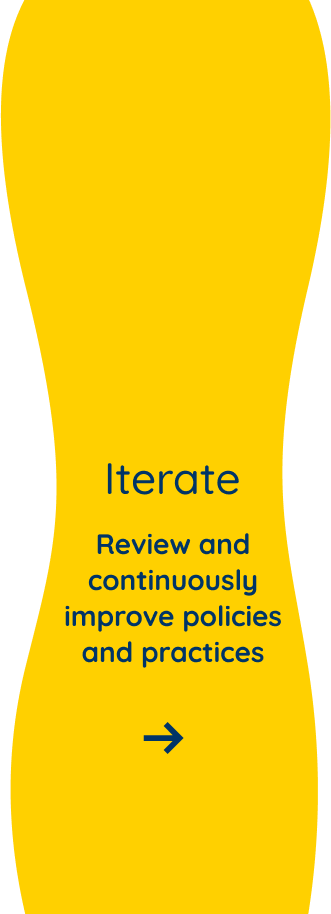Review and continuously improve policies and practices