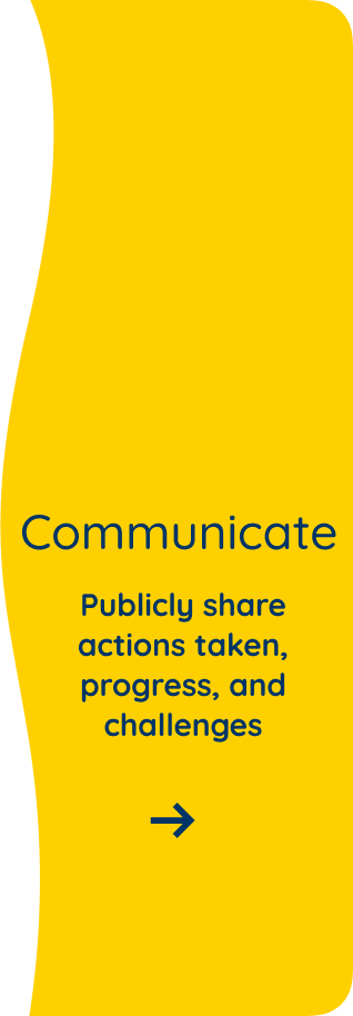 Publicly share actions taken, progress, and challenges